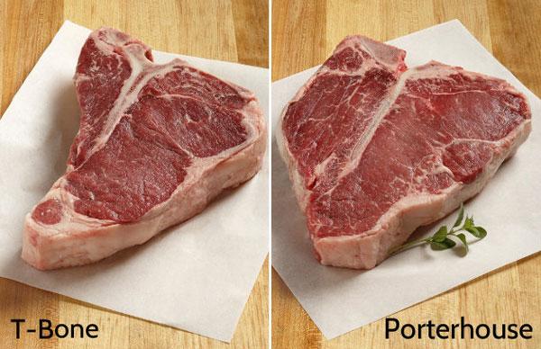 Рецепт приготовления говядины на сковороде